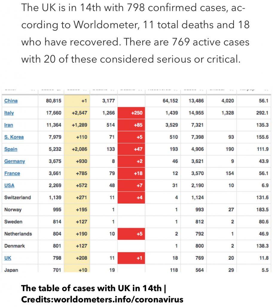 worldometer-April-2020