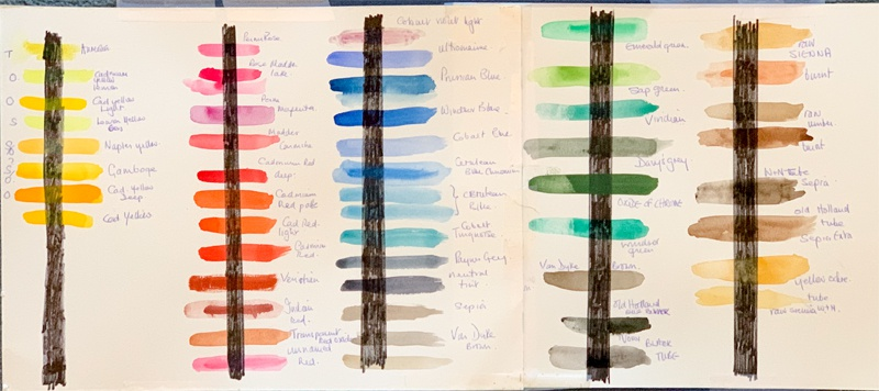 watercolour transparency chart